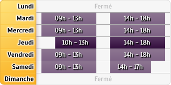 Horaires Agence Bois Colombes