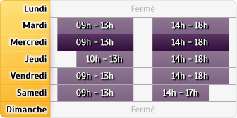 Horaires Agence Soissons
