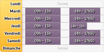 Horaires Agence Chantilly