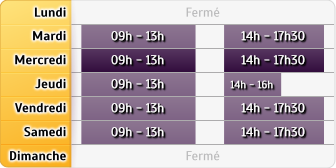 Horaires Banque Populaire Chantilly
