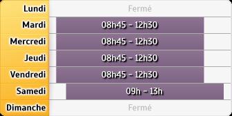 Horaires CIC Biarritz - CIC Bidart