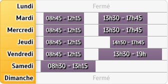 Horaires CIC Champs/marne Conseil