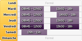 Horaires CIC Anglet - CIC Anglet Bahinos