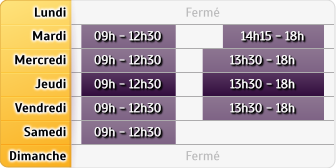 Horaires CIC Montbard