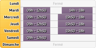 Horaires CIC - Chambéry