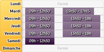 Horaires CIC Tain Hermitage