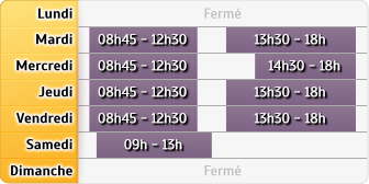 Horaires CIC Coursan