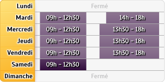 Horaires CIC Marseille St Loup