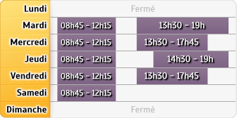Horaires CIC Coulommiers