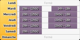 Horaires CIC Frejus Coeur de Ville - CIC Frejus Coeur Vil