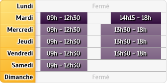 Horaires CIC Nevers