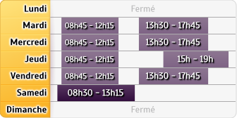Horaires du CIC Mitry Mory - Claye-Souilly, 59, Rue Jean Jaures