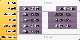 Horaires CIC Hauts de Bienne - CIC Les Rousses