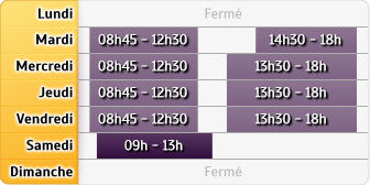 Horaires CIC Nerac