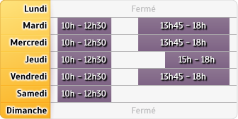 Horaires CIC Brest Iroise