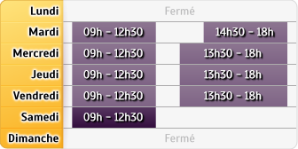Horaires CIC Beaune