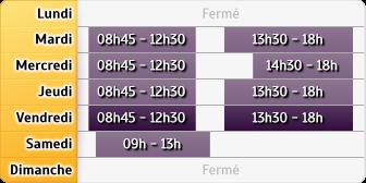 Horaires CIC Castelnau le Lez