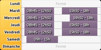 Horaires CIC Castelnau le Lez - CIC le Cres