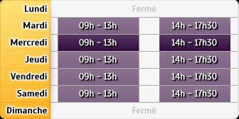 Horaires Banque Populaire Rives de Paris PANTIN EGLISE
