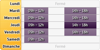 Horaires Allianz - Tournus