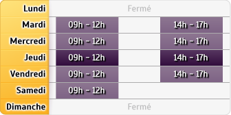 Horaires Allianz  Clerc-Renaud Denis - Chambéry