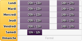 Horaires Allianz