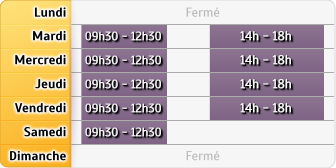 Horaires Allianz Andre Gonzalves