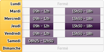 Horaires Caisse d'Epargne Marnay