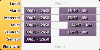Horaires Caisse d'Epargne Arles Fourchon