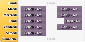 Horaires Caisse d'Epargne Antibes - Wilson