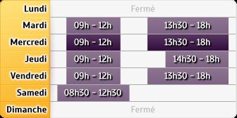 Horaires Caisse d'Epargne Avallon