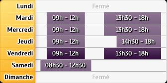 Horaires Caisse d'Epargne Saint Vallier