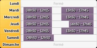 Horaires Caisse d'Epargne  Cap Cevennes - Alès
