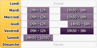 Horaires Caisse d'Epargne Chagny