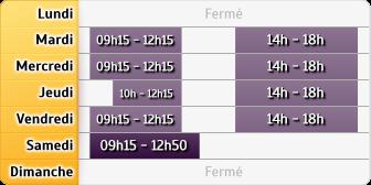 Horaires Caisse d'Epargne Rouen la Calende