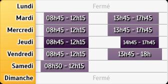 Horaires du Caisse d'Epargne Pierrelatte, Place du Champ de Mars