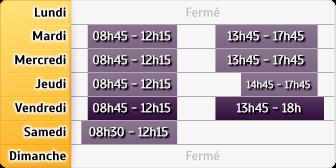 Horaires Caisse D'Epargne Le Pouzin