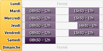 Horaires Caisse d'Epargne Hyeres-Pyanet
