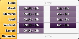 Horaires Caisse d'Epargne Nanteuil le Haudouin