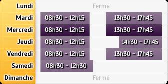 Horaires du Caisse d'Epargne Rieux-Minervois, Avenue Georges Clemenceau