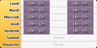 Horaires Caisse d'Epargne Centre D'Affaire Bourges