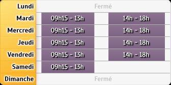 Horaires Caisse d'Epargne Bruay Centre - Bruay-la-Buissière