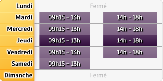 Horaires du Caisse d'Epargne Compiegne Pont Neuf, 1, Rue de L'Oise