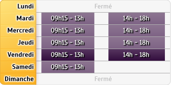 Horaires Caisse d'Epargne Chambly