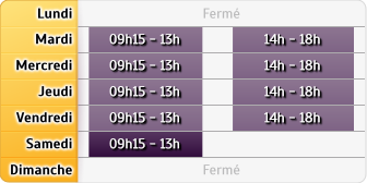 Horaires Caisse d'Epargne Chantilly