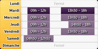 Horaires Caisse D'Epargne Dijon
