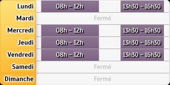 Horaires CAF - Brignoles