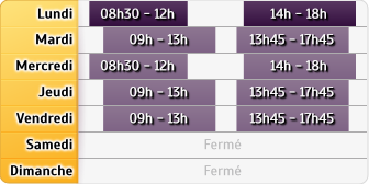 Horaires Gan Assurances Paris Chaptal