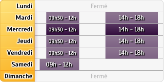 Horaires AXA Assurance - Cyril Coudiere
