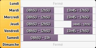 Horaires Société Générale - Remoulins